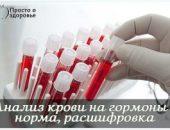 Миниатюра к статье Анализ крови на гормоны - норма, расшифровка